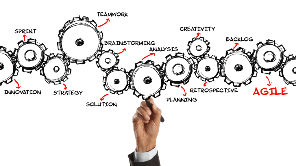 methodologie-agile
